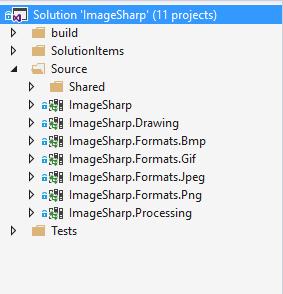 The ImageSharp solution