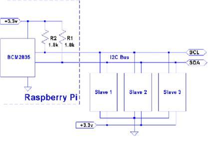 I2C chart