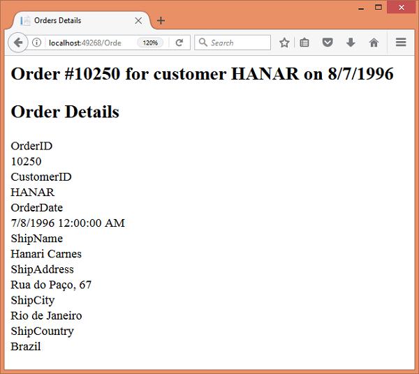Details for a customer's order