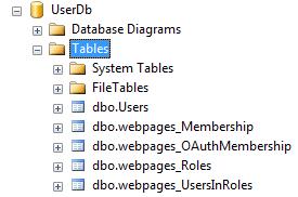 UserDb database