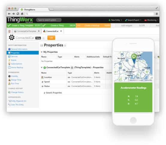 ThingWorx works on multiple platforms