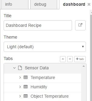 The Bluemix dashboard