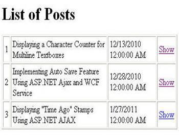 List of Posts
